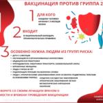 Мероприятия по предупреждению распространения гриппа, ОРВИ (в том числе новой коронавирусной инфекции COVID-19)